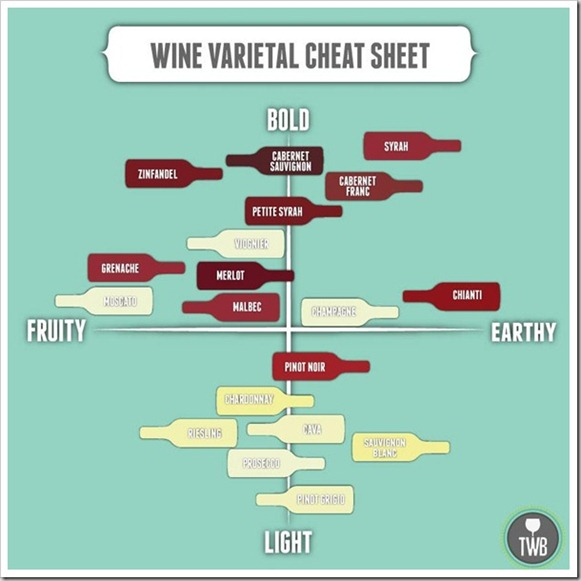 wine-cheat-sheet_thumb