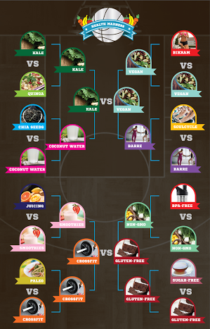 upwave health madness bracket